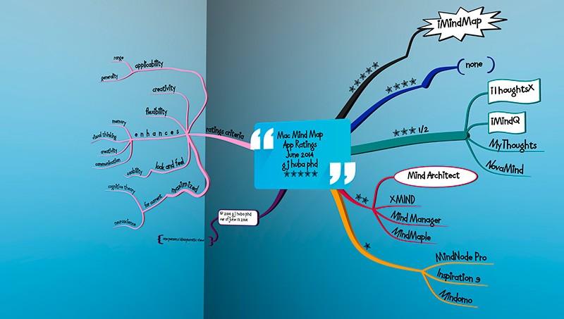 Приложение Mind Map AR