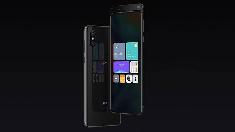 Камеры Xiaomi макет