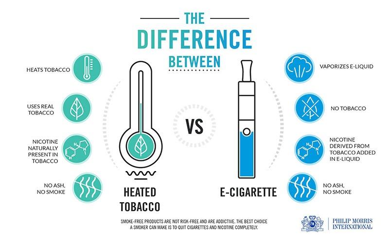 Разница между IQOS и электронной сигаретой