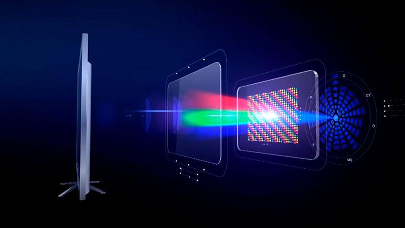 Квантовые точечные светодиоды фото